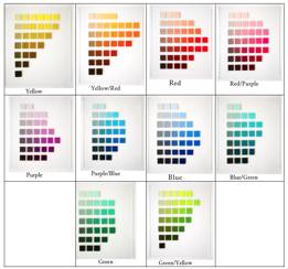 3d model of the munsell color system - Munsell Color Book
