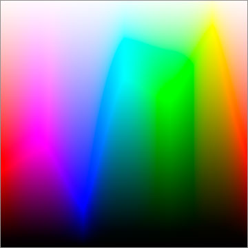 Create A New File CTRL CMD N I Make Mine 10 Inches By At 300 Ppi In 16 Bit RGB Mode Sure That The Background Colour Is White