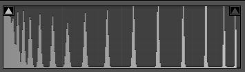 tone curve adjustment