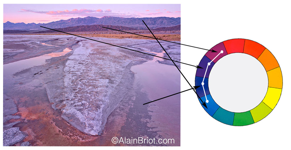 Color Harmonies 3 Analogous And Triadic