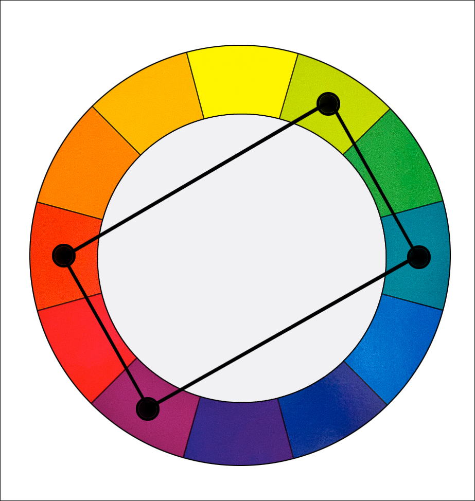 A Tetradic Color Harmony That Uses Red Purple Yellow Green And Blue