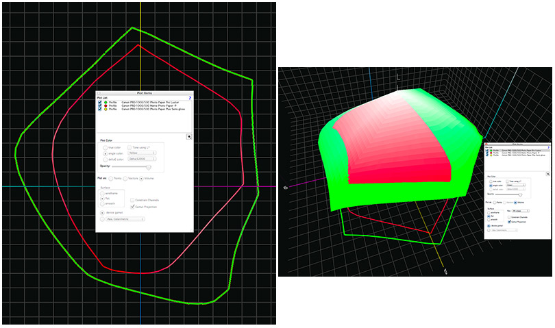 Figures 4 and 5. Gamut Maps for Canon Pro-1000 Luster and Matte Papers (Red: Canon Matte; Green: Canon Pro Luster)