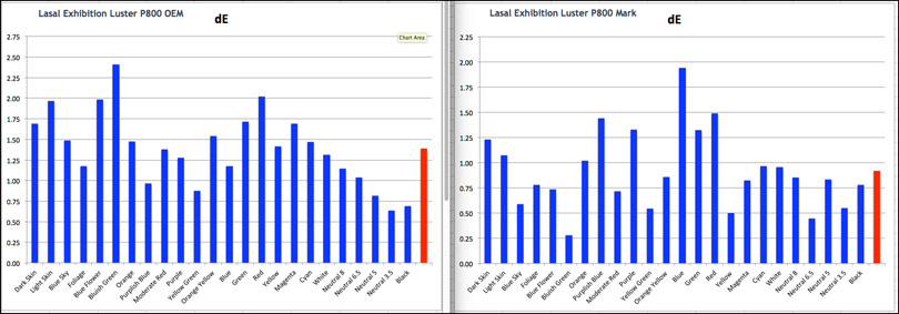 Figure 47. Moab Lasal Exhibition Luster, Epson P800
