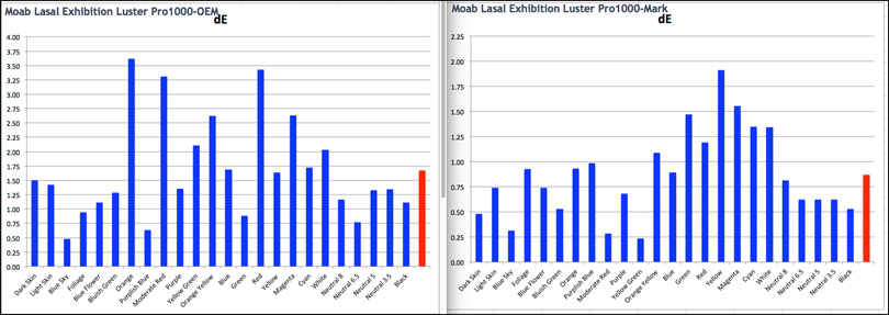 Figure 48. Moab Lasal Exhibition Luster, Canon Pro-1000