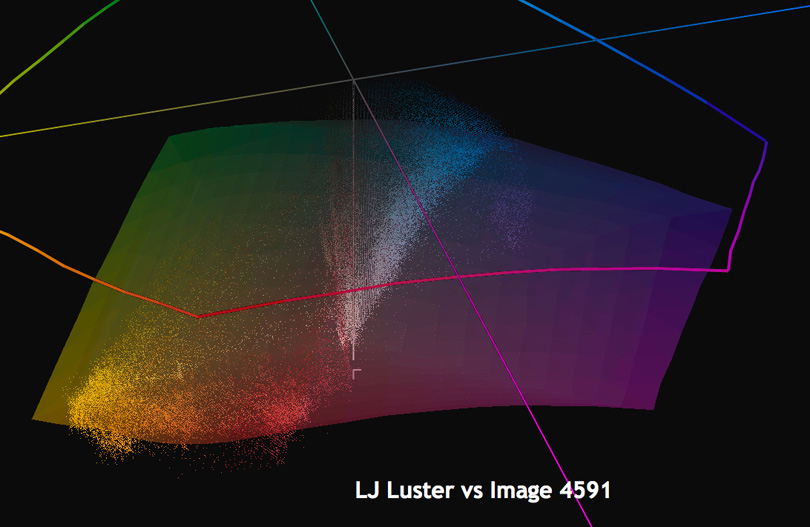 Figure 14. Photo 4591 vs LumeJet Glossy