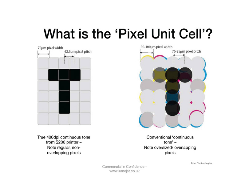 Figure 3. Pixel Unit Cell Illustrated (Courtesy LumeJet)