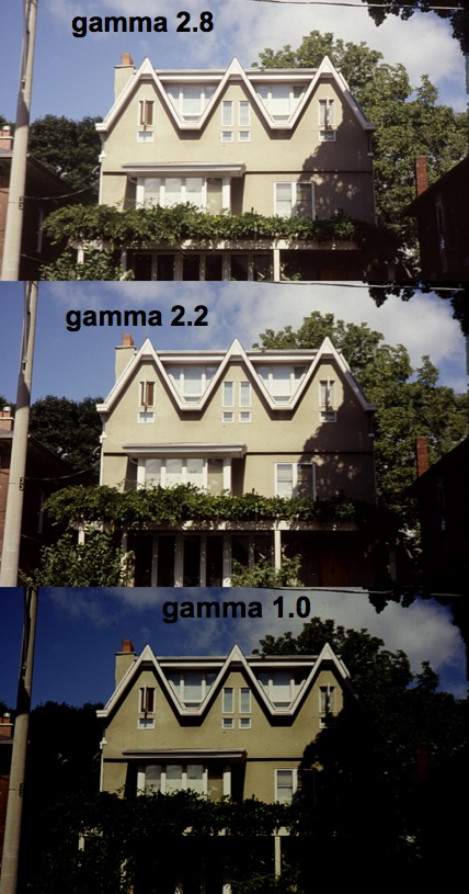Figure 76. Impacts of Various Gamma Settings