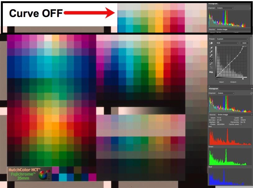 The Dark Art of Scanner Profiling - Luminous Landscape