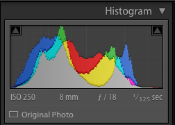 The histogram and the soft proofing palette BEFORE clicking on the Create Proof Copy button