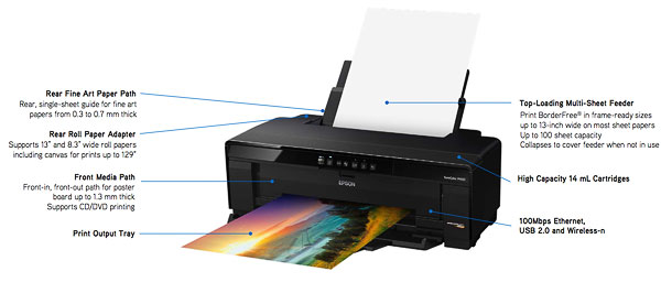 Turning Photographs Into Art Part 9 - Printing on the Epson SC-P600